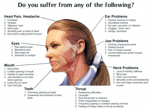 Migraines and TMJ Treatments | W. Kelly Harris DDS | Asheboro, NC
